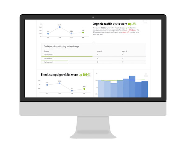 Analytics give us business intelligence about the performance of your site.